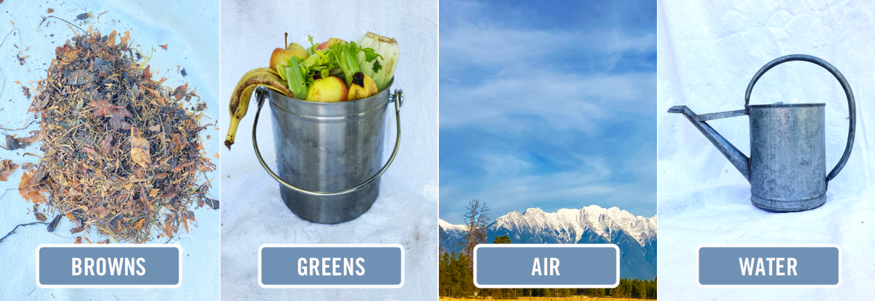 A collage of four images: A pile of leaves, a bucket of kitchen scraps, wispy clouds in a blue sky, and a watering can.