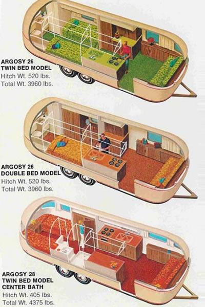 A vintage brochure, showing a selection of floor layouts available for the Argosy trailer.